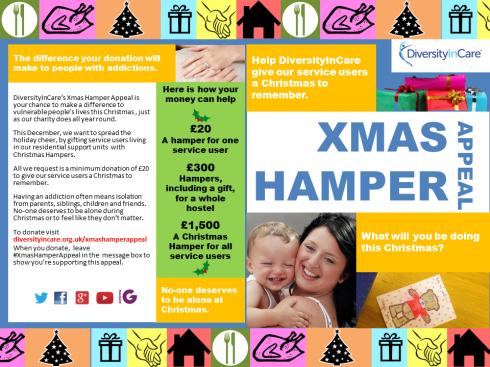 Donate - Xmas Hamper Appeal